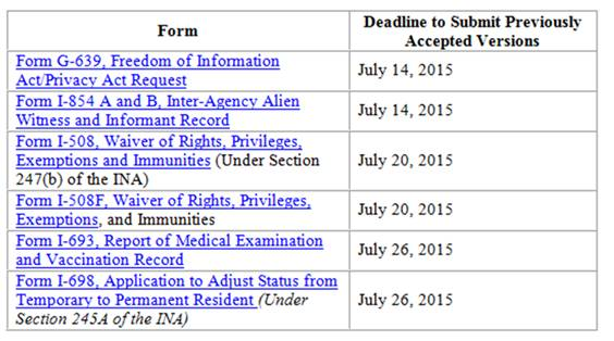 Uscis Message Revised Forms Available For Use Badmuslaw